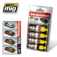 Ammo by Mig Red Primer Modulation set